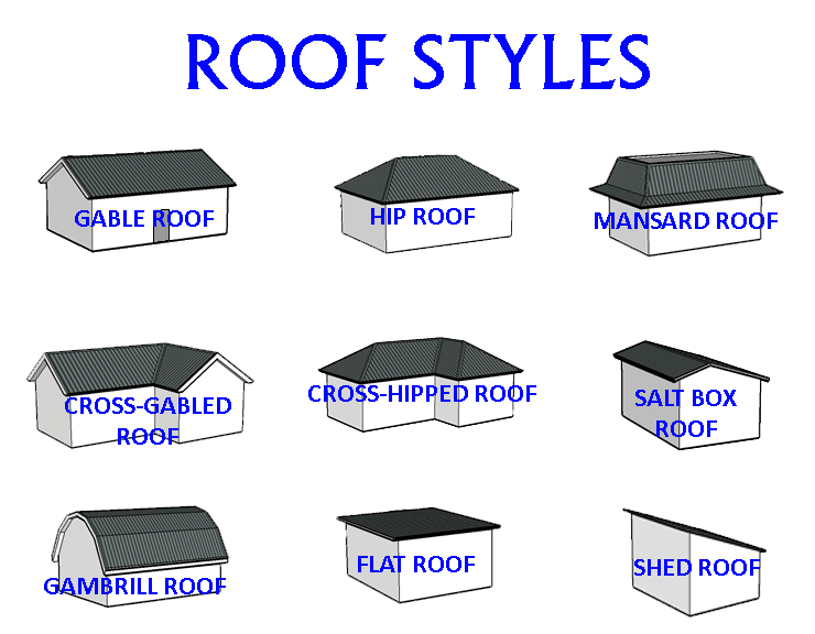 Roofing Contractor Free Estimate HomeRoof Flashing Types